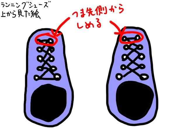 靴紐は一番下の方(つま先側)から締めていく
