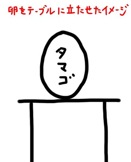ランニングフォーム 平らなテーブルの上に、卵を立たせている画