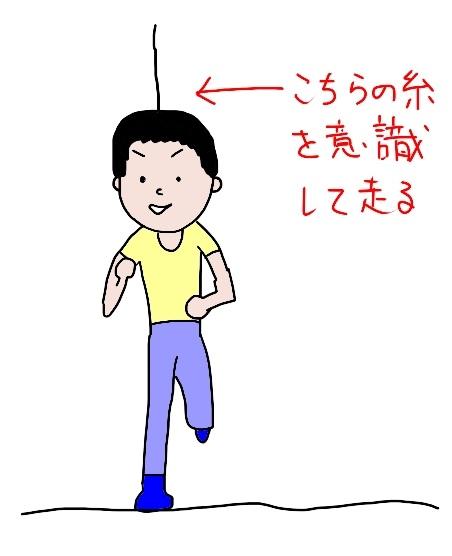 ランニングフォーム 頭から糸が出て、ピンッと引っ張られるイメージ