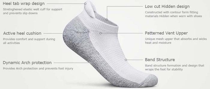 テスラ靴下 機能説明画像