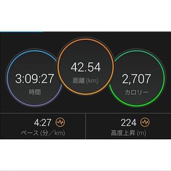 横浜マラソン ラップタイム