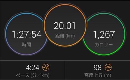 20kmランニング 消費カロリー
