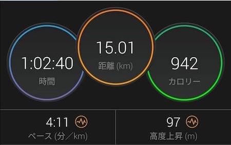 15kmランニング 消費カロリー